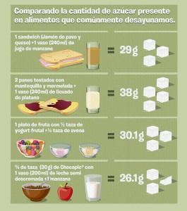 Comparación de la cantidad de azúcar presente en los alimentos